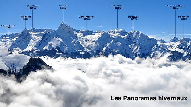Tous les panoramas hivernaux du site avec les liens des randonnées