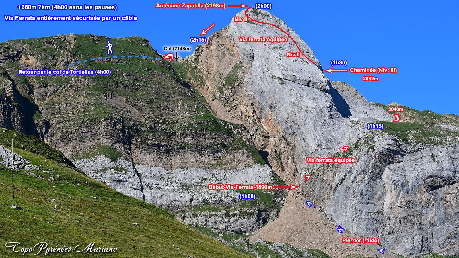 Via-Ferrata à la Suela de la Zapatilla (2198m)